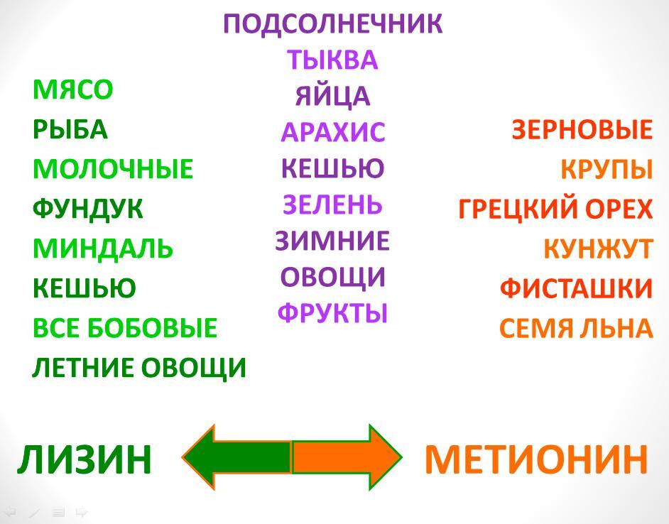 Оранжевым отмечено где МЕТИОНИН превалирует.